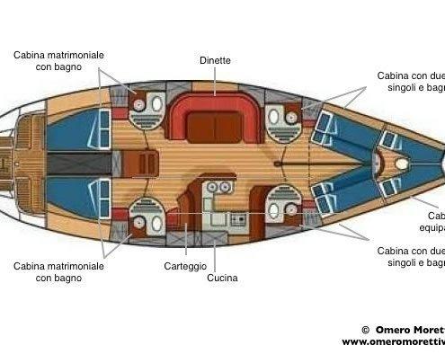 vacanze in barca a vela con skipper omero moretti interno freya